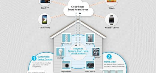samsung-smart-home-service-CES-635